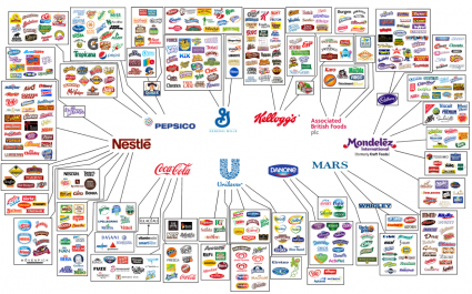 10-Corporations-Control-What-We-Eat-425x265