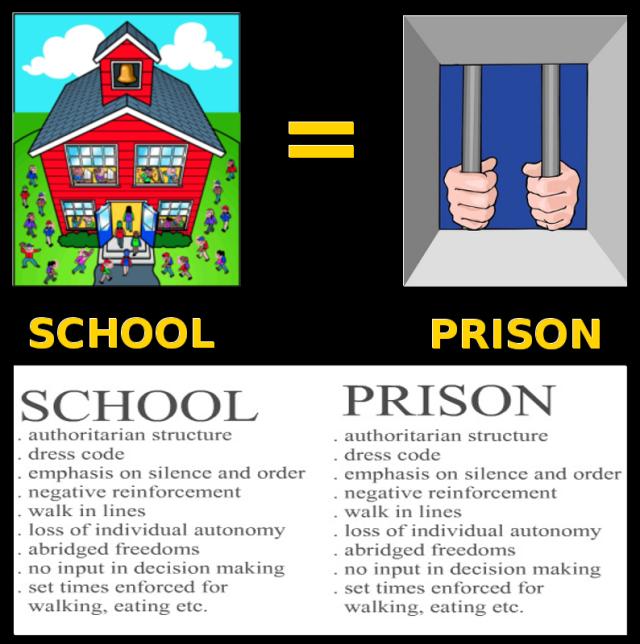 school_is_prison_by_twarrior-d4atw5g