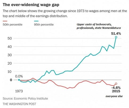 wage-inequality3-16a